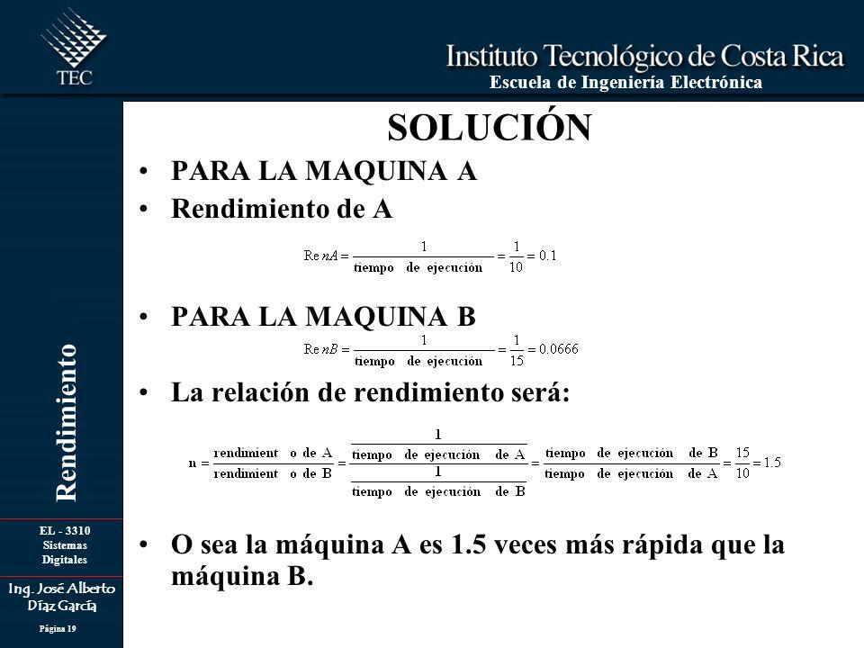 EL - 3310 Sistemas Digitales Ing. José Alberto Díaz García Escuela de Ingeniería Electrónica Rendimiento Página 19 SOLUCIÓN PARA LA MAQUINA A Rendimie