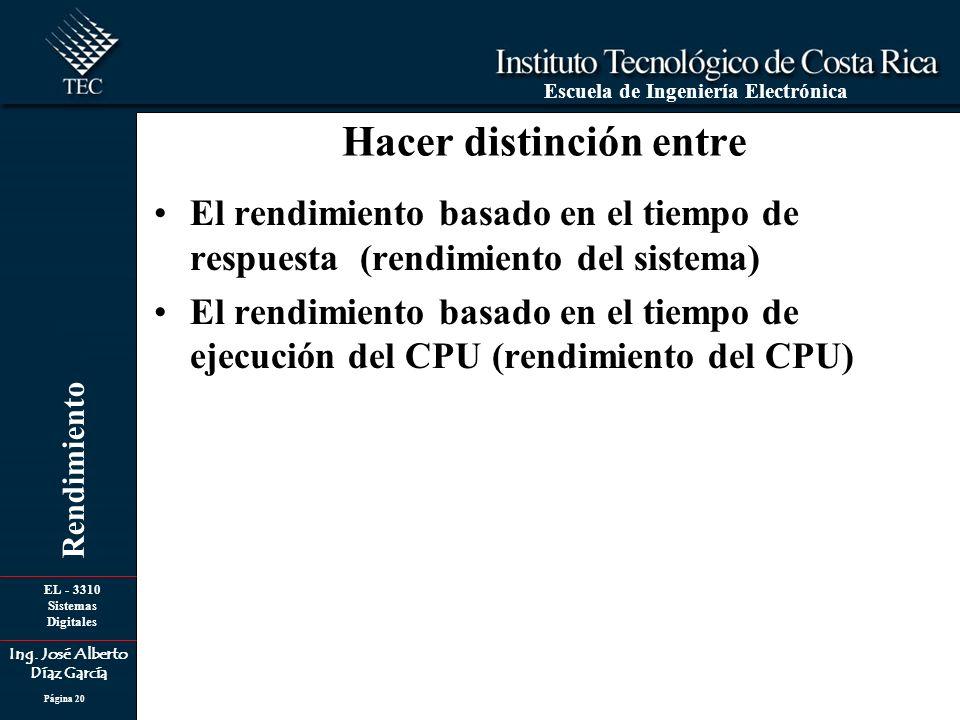 EL - 3310 Sistemas Digitales Ing. José Alberto Díaz García Escuela de Ingeniería Electrónica Rendimiento Página 20 Hacer distinción entre El rendimien