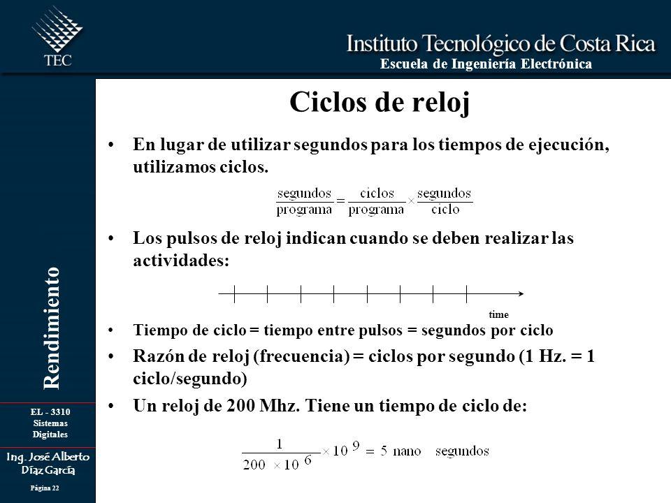 EL - 3310 Sistemas Digitales Ing. José Alberto Díaz García Escuela de Ingeniería Electrónica Rendimiento Página 22 Ciclos de reloj En lugar de utiliza