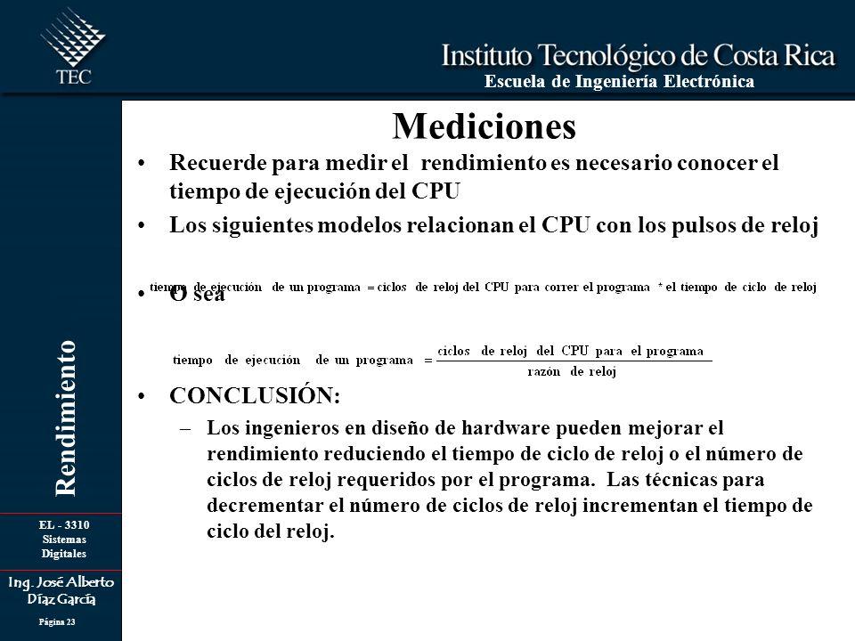 EL - 3310 Sistemas Digitales Ing. José Alberto Díaz García Escuela de Ingeniería Electrónica Rendimiento Página 23 Mediciones Recuerde para medir el r
