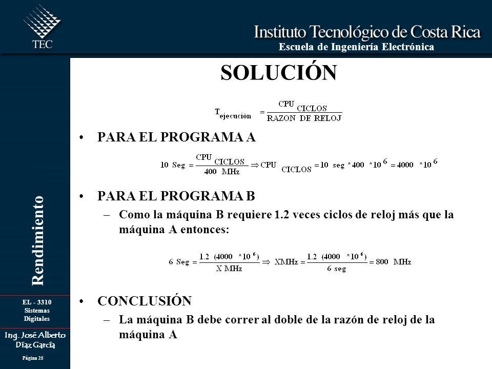 EL - 3310 Sistemas Digitales Ing. José Alberto Díaz García Escuela de Ingeniería Electrónica Rendimiento Página 25 SOLUCIÓN PARA EL PROGRAMA A PARA EL