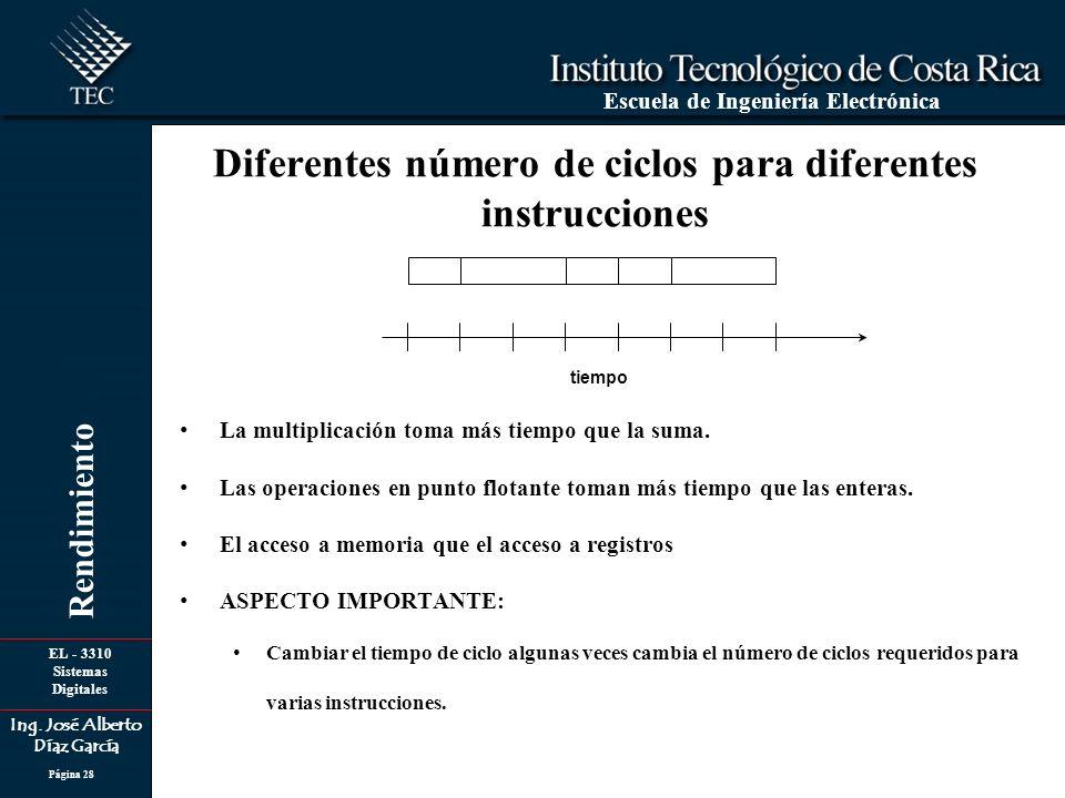 EL - 3310 Sistemas Digitales Ing. José Alberto Díaz García Escuela de Ingeniería Electrónica Rendimiento Página 28 La multiplicación toma más tiempo q