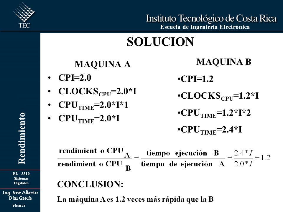 EL - 3310 Sistemas Digitales Ing. José Alberto Díaz García Escuela de Ingeniería Electrónica Rendimiento Página 32 SOLUCION MAQUINA A CPI=2.0 CLOCKS C