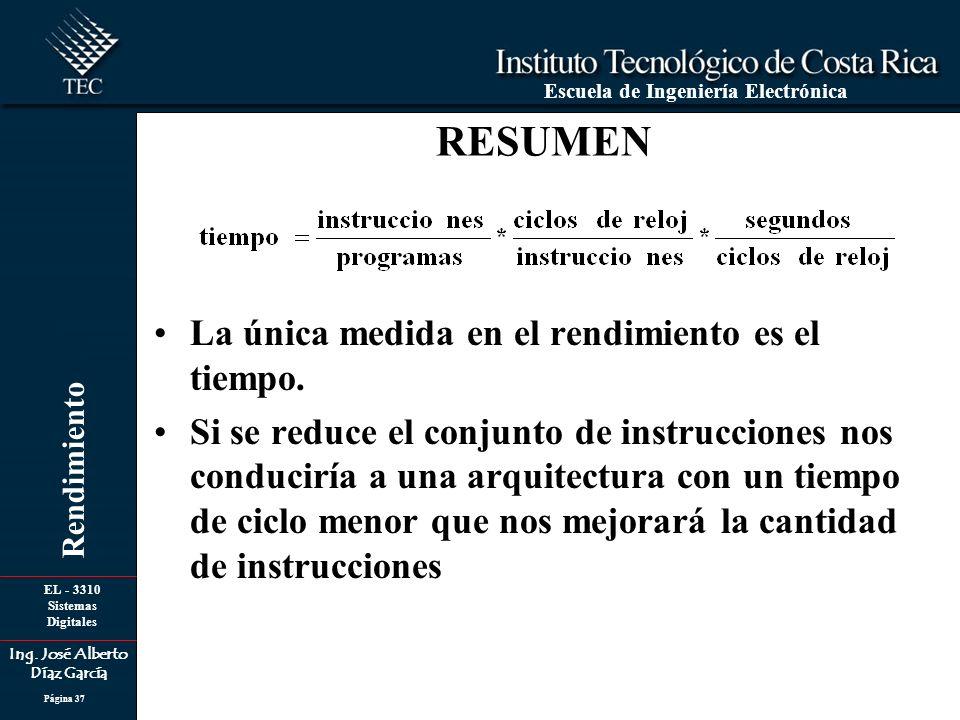 EL - 3310 Sistemas Digitales Ing. José Alberto Díaz García Escuela de Ingeniería Electrónica Rendimiento Página 37 RESUMEN La única medida en el rendi