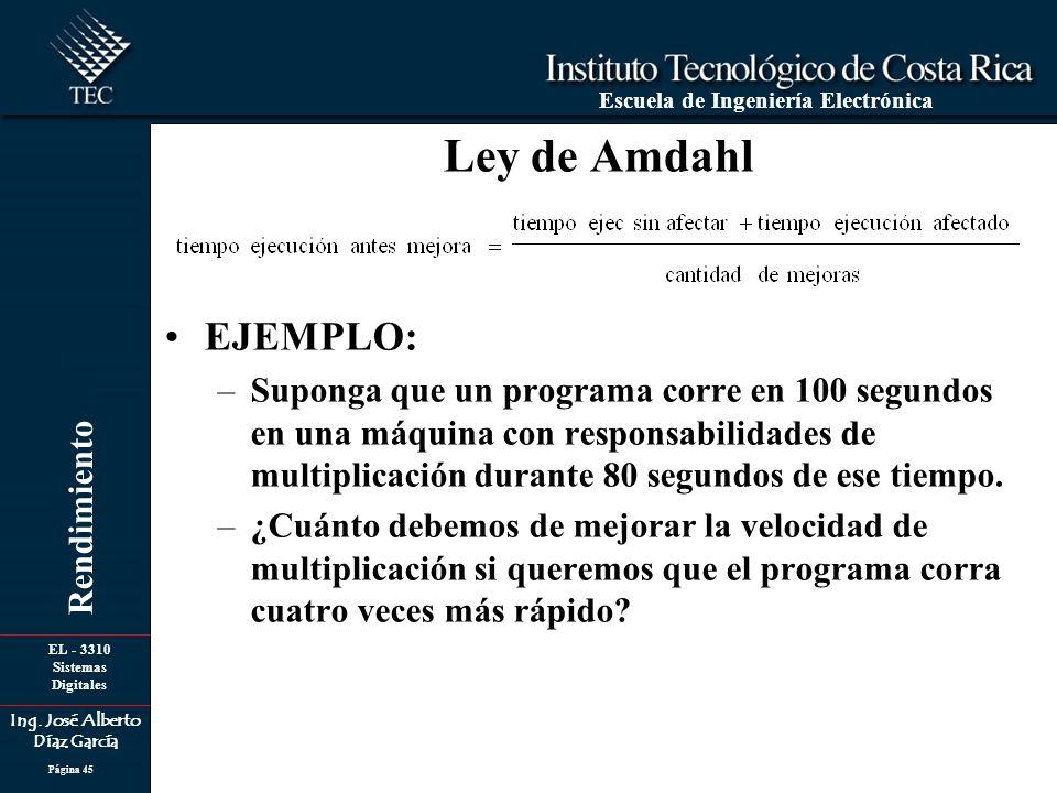 EL - 3310 Sistemas Digitales Ing. José Alberto Díaz García Escuela de Ingeniería Electrónica Rendimiento Página 45 EJEMPLO: –Suponga que un programa c