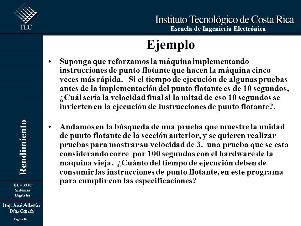 EL - 3310 Sistemas Digitales Ing. José Alberto Díaz García Escuela de Ingeniería Electrónica Rendimiento Página 46 Suponga que reforzamos la máquina i