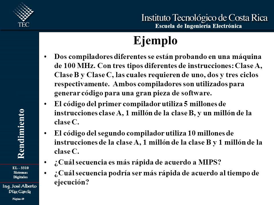 EL - 3310 Sistemas Digitales Ing. José Alberto Díaz García Escuela de Ingeniería Electrónica Rendimiento Página 49 Dos compiladores diferentes se está