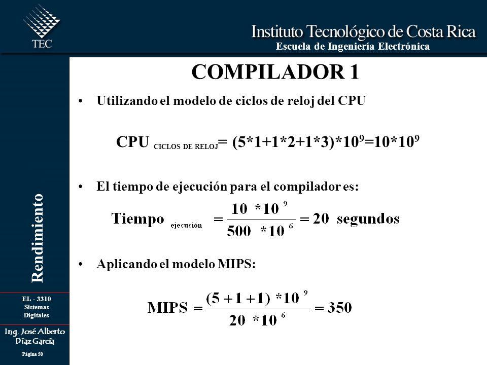 EL - 3310 Sistemas Digitales Ing. José Alberto Díaz García Escuela de Ingeniería Electrónica Rendimiento Página 50 COMPILADOR 1 Utilizando el modelo d