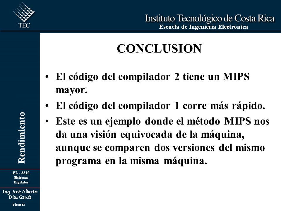 EL - 3310 Sistemas Digitales Ing. José Alberto Díaz García Escuela de Ingeniería Electrónica Rendimiento Página 52 CONCLUSION El código del compilador