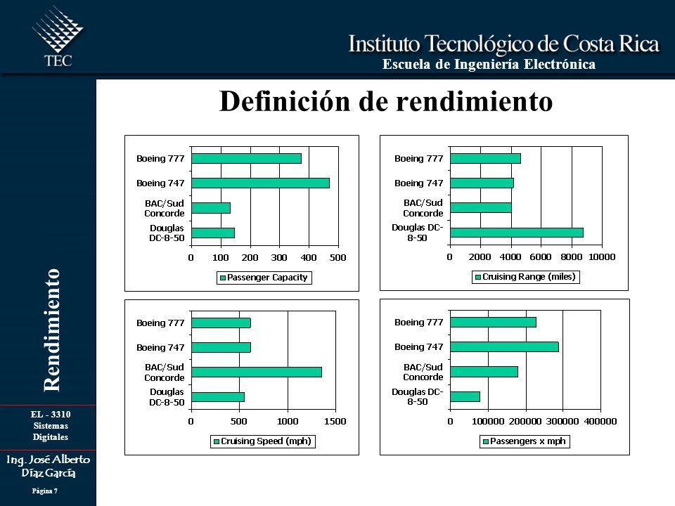 EL - 3310 Sistemas Digitales Ing. José Alberto Díaz García Escuela de Ingeniería Electrónica Rendimiento Página 7 Definición de rendimiento
