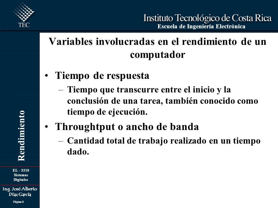 EL - 3310 Sistemas Digitales Ing. José Alberto Díaz García Escuela de Ingeniería Electrónica Rendimiento Página 8 Variables involucradas en el rendimi
