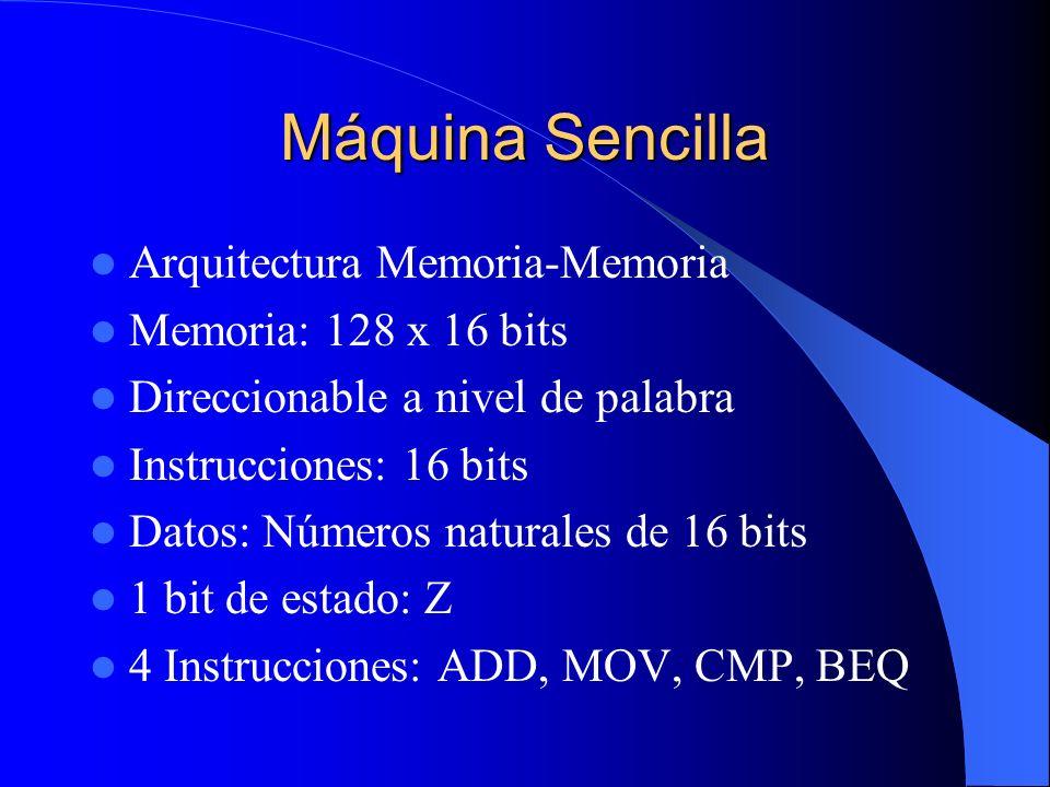 Máquina Sencilla Arquitectura Memoria-Memoria Memoria: 128 x 16 bits Direccionable a nivel de palabra Instrucciones: 16 bits Datos: Números naturales