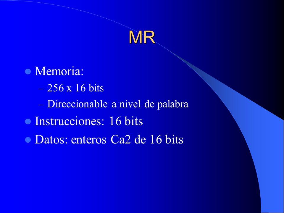 MR Memoria: – 256 x 16 bits – Direccionable a nivel de palabra Instrucciones: 16 bits Datos: enteros Ca2 de 16 bits