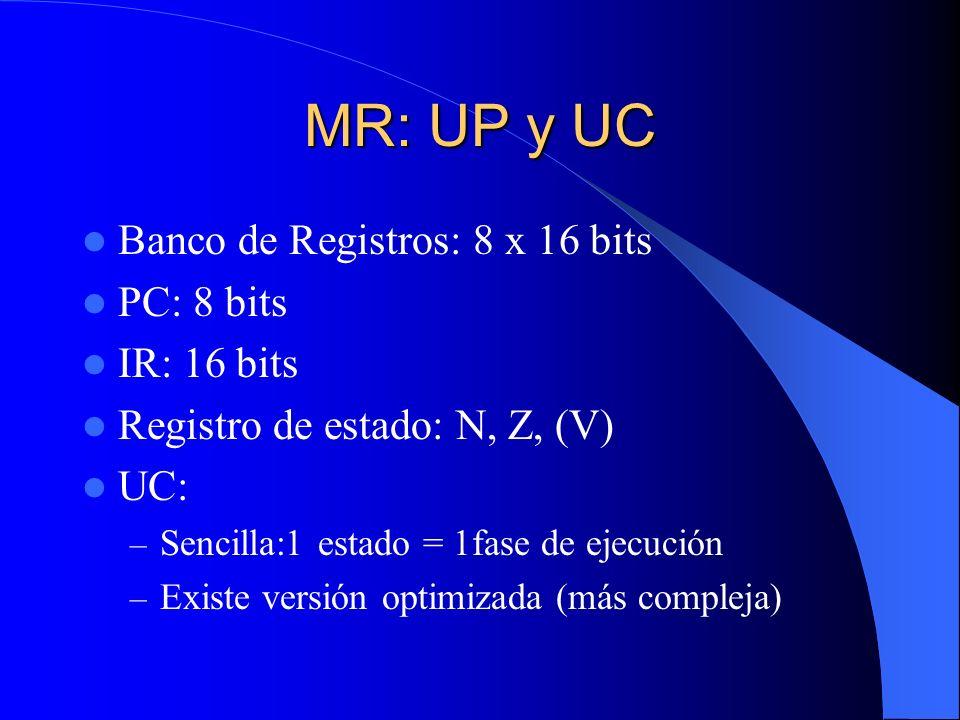 MR: UP y UC Banco de Registros: 8 x 16 bits PC: 8 bits IR: 16 bits Registro de estado: N, Z, (V) UC: – Sencilla:1 estado = 1fase de ejecución – Existe