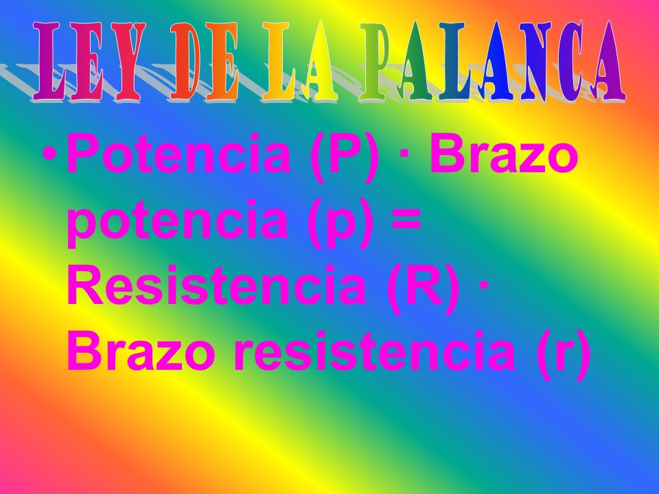 Potencia (P) · Brazo potencia (p) = Resistencia (R) · Brazo resistencia (r)