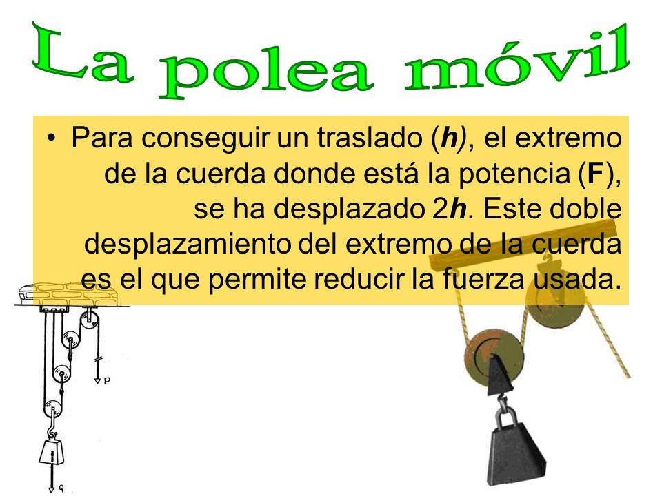 Para conseguir un traslado (h), el extremo de la cuerda donde está la potencia (F), se ha desplazado 2h. Este doble desplazamiento del extremo de la c