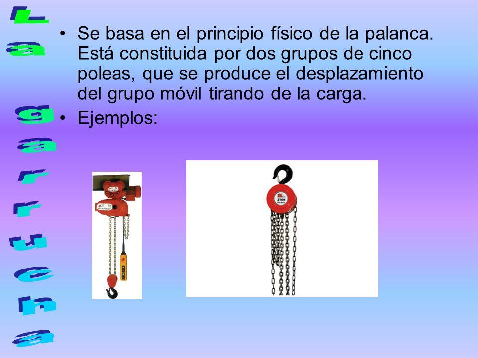 Se basa en el principio físico de la palanca. Está constituida por dos grupos de cinco poleas, que se produce el desplazamiento del grupo móvil tirand