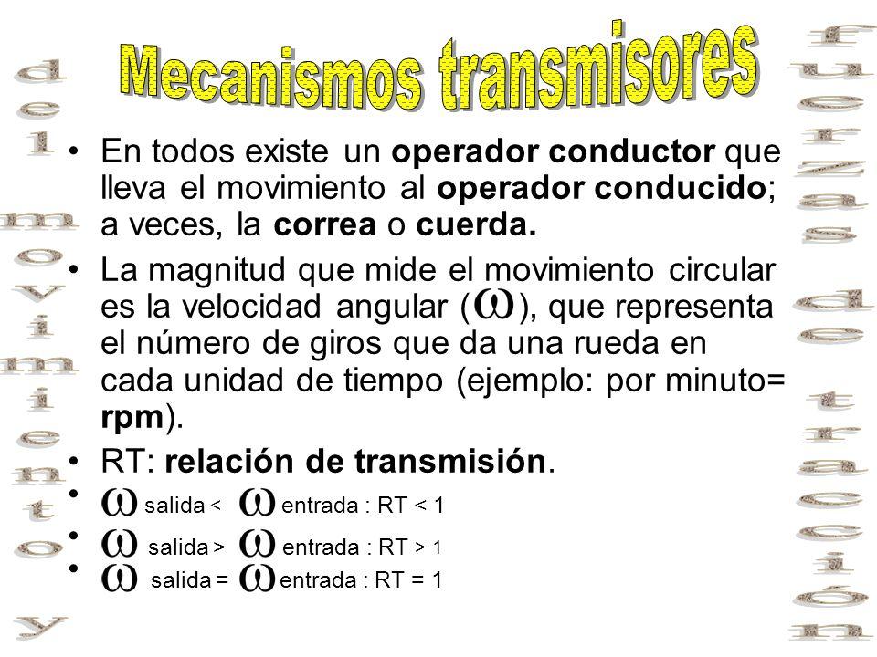 En todos existe un operador conductor que lleva el movimiento al operador conducido; a veces, la correa o cuerda. La magnitud que mide el movimiento c