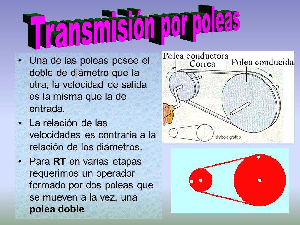 Una de las poleas posee el doble de diámetro que la otra, la velocidad de salida es la misma que la de entrada. La relación de las velocidades es cont