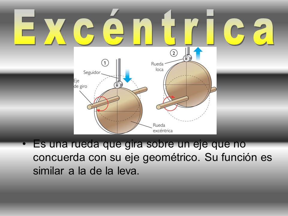 Es una rueda que gira sobre un eje que no concuerda con su eje geométrico. Su función es similar a la de la leva.