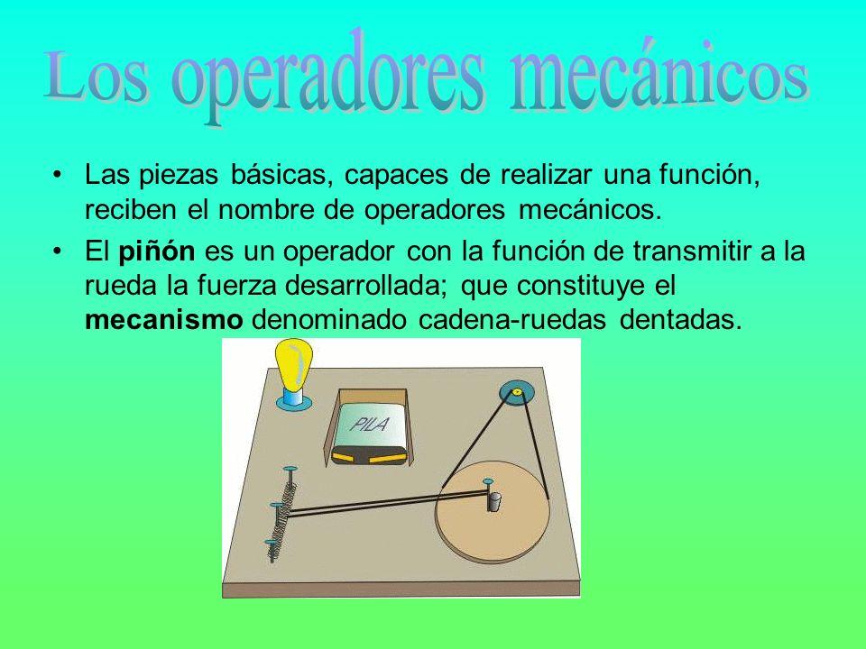 Las piezas básicas, capaces de realizar una función, reciben el nombre de operadores mecánicos. El piñón es un operador con la función de transmitir a