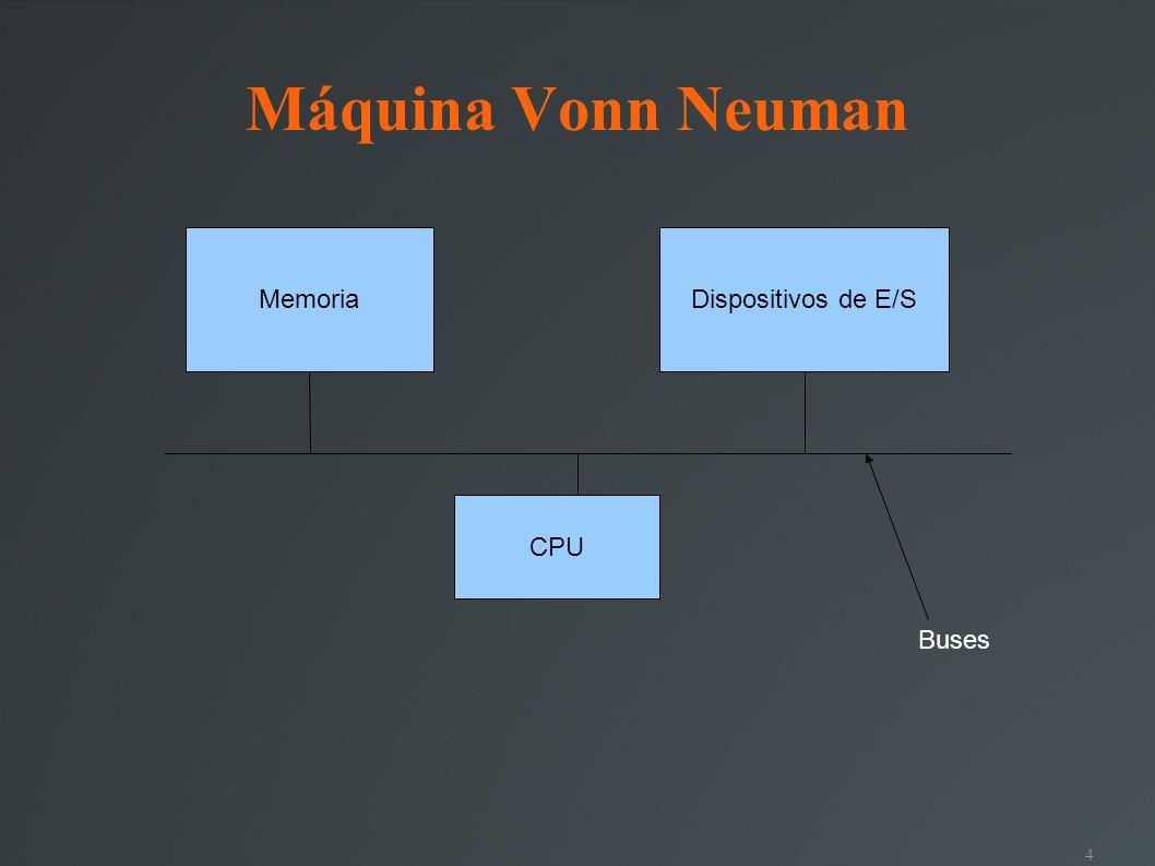 4 Máquina Vonn Neuman MemoriaDispositivos de E/S CPU Buses