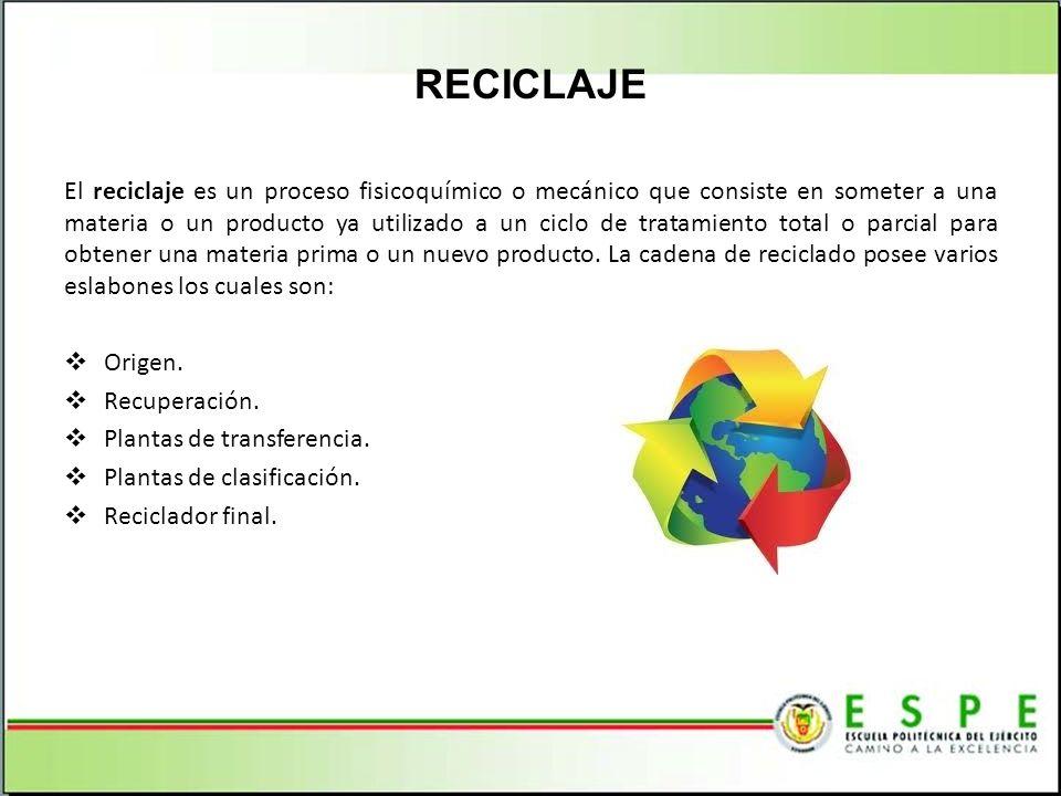 RECICLAJE El reciclaje es un proceso fisicoquímico o mecánico que consiste en someter a una materia o un producto ya utilizado a un ciclo de tratamien