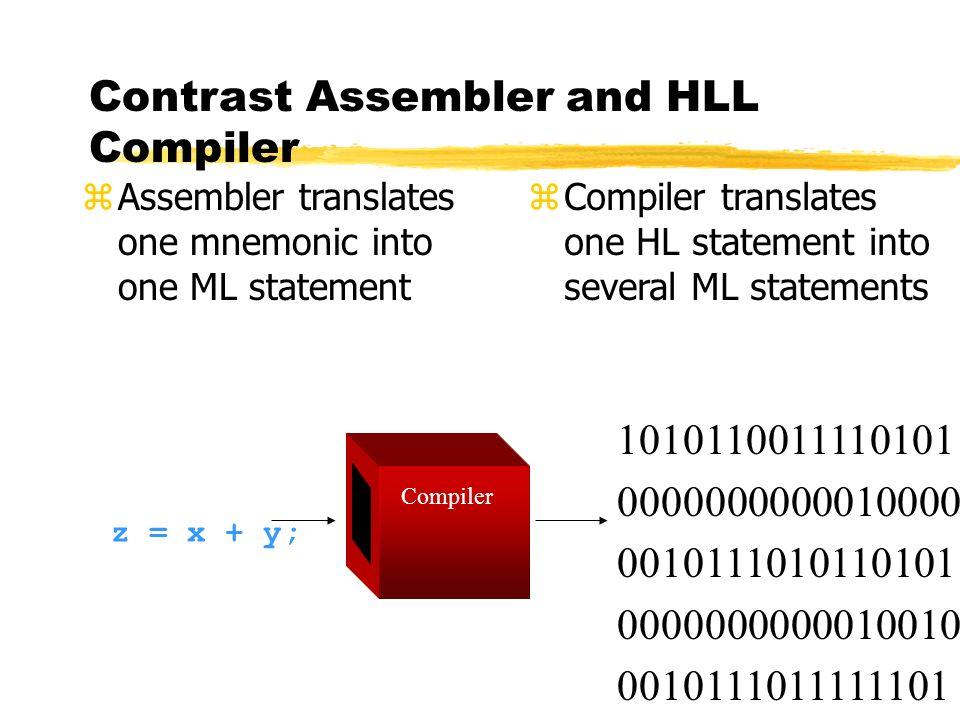 Compilador zCompilador : Un compilador es un programa que traduce un programa escrito en un lenguaje de alto nivel como C++, a lenguaje de máquina. (R