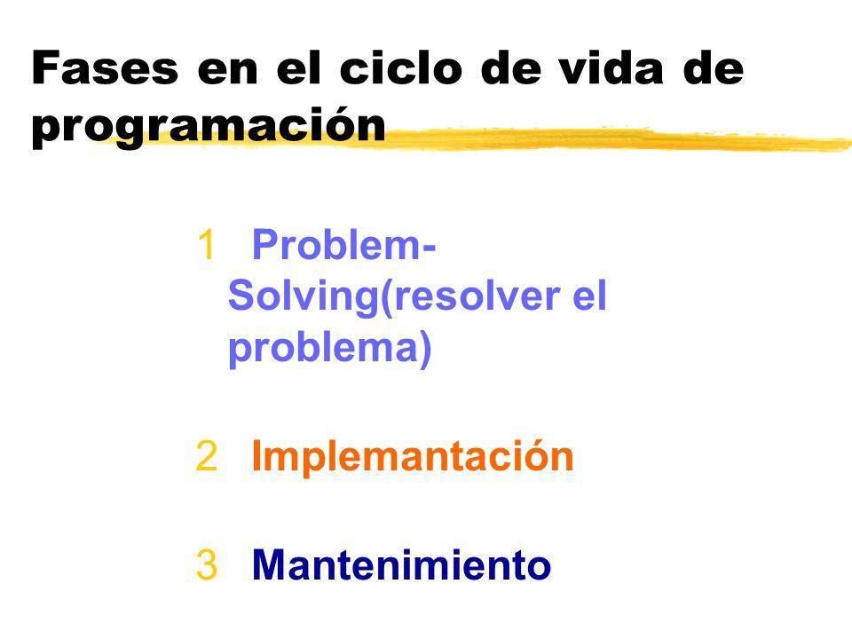 El proceso de escribir un programa consiste de varias fases. zDiseno yAnalisar, especificar el algoritmo que resuelve el problema. zCodificacion yEscr