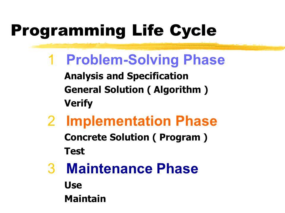 Fase de Mantenimiento Use y Modifique el programa para cumplir con combios en los requisitos o corregir errores que se descubran conel uso. Mantenimie