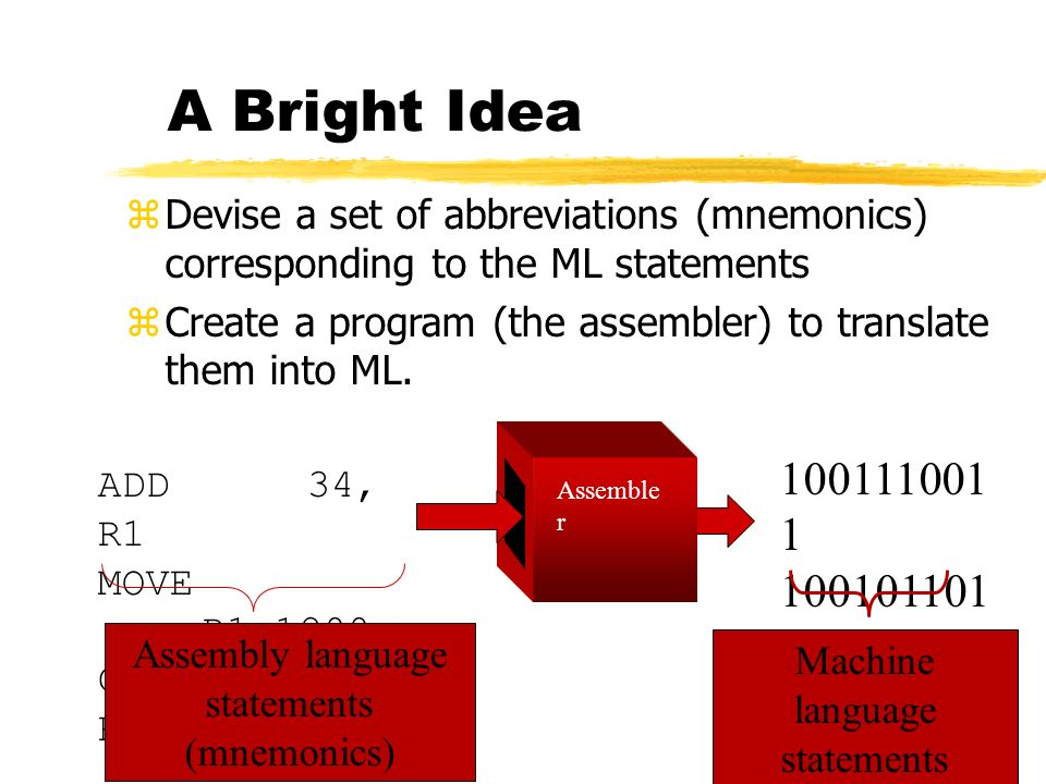 A Bright Idea zDevise a set of abbreviations (mnemonics) corresponding to the ML statements zCreate a program (the assembler) to translate them into ML.