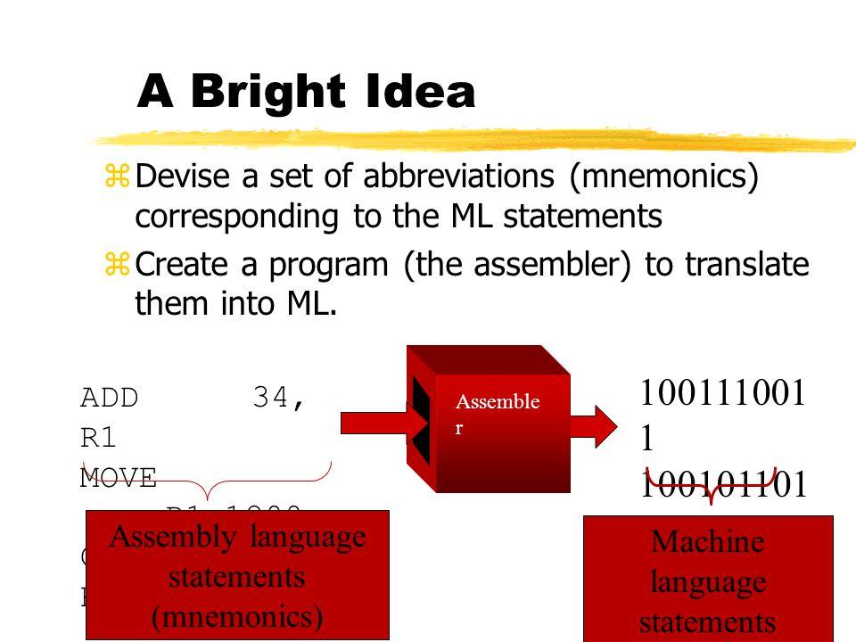 Nivel Medio zAssembly language : abreviaciones mnemónica, add, para sumar versus 0110 en código binario. También es dependiente de máquina.