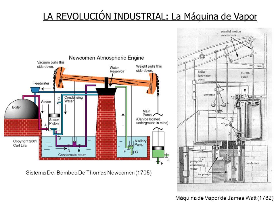 LA REVOLUCIÓN INDUSTRIAL: La Máquina de Vapor Sistema De Bombeo De Thomas Newcomen (1705) Máquina de Vapor de James Watt (1782)