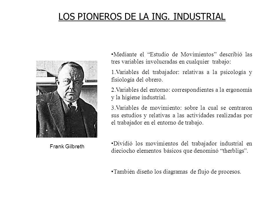 LOS PIONEROS DE LA ING. INDUSTRIAL Frank Gilbreth Mediante el Estudio de Movimientos describió las tres variables involucradas en cualquier trabajo: 1