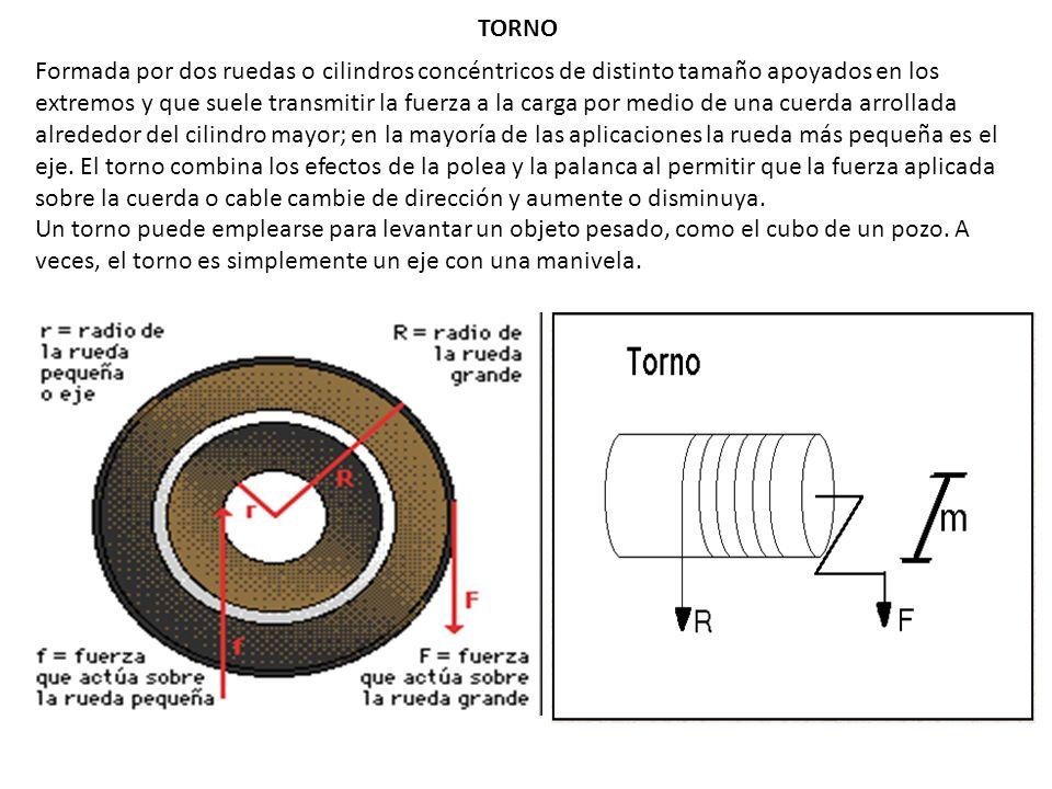 RODILLO Para transportar cargas pesadas se pueden usar rodillos, es decir, rodillos sobre los que se coloca la carga y que se hacen rodar a medida que la carga se empuja.
