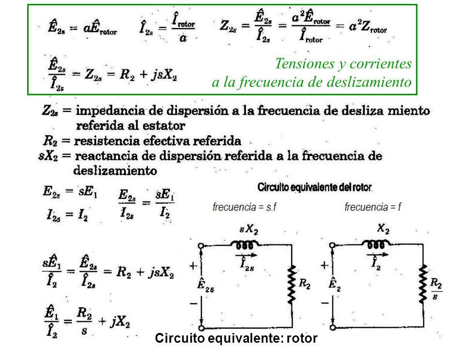 Circuito equivalente: rotor Tensiones y corrientes a la frecuencia de deslizamiento