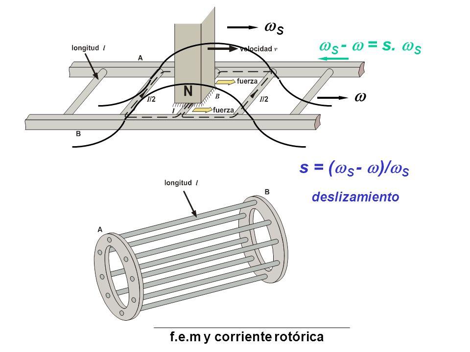 Desarrollo de devanado rotórico – Ondas de B RES y FMM F del rotor Con X 2 = 0 2 = 0 Con X 2 > 0 2 > 0
