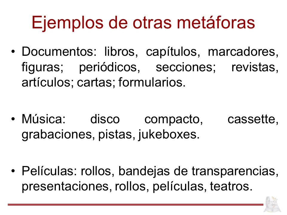 Ejemplos de otras metáforas Documentos: libros, capítulos, marcadores, figuras; periódicos, secciones; revistas, artículos; cartas; formularios.