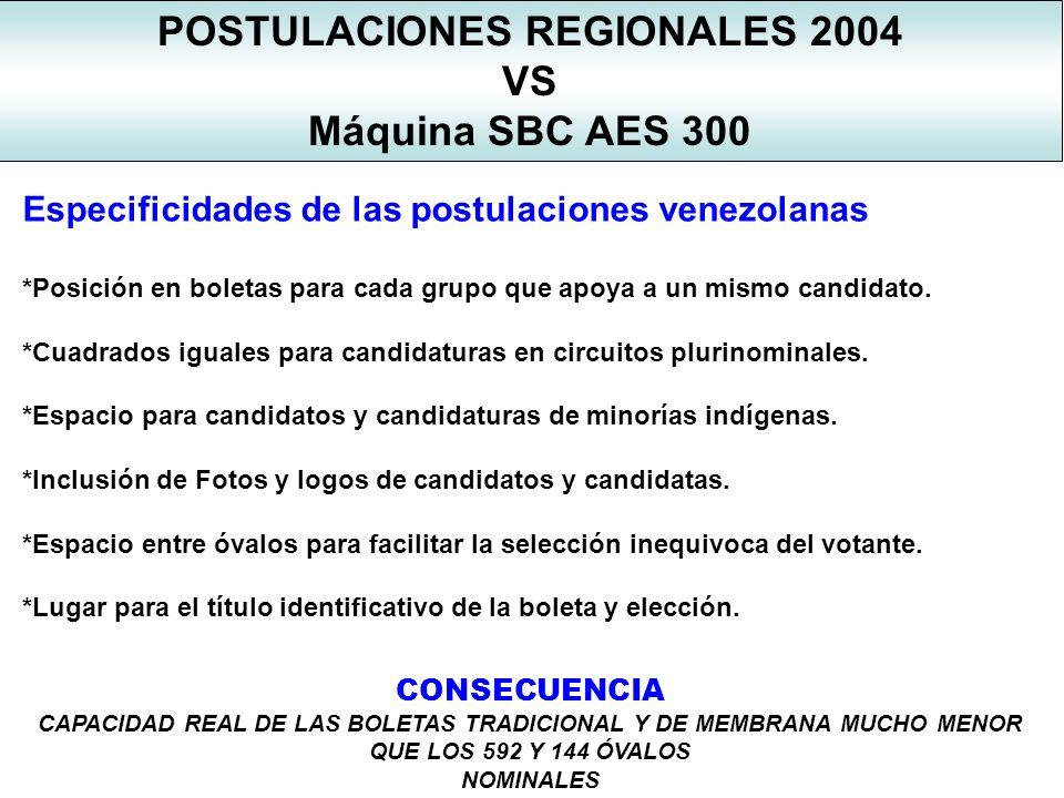 POSTULACIONES REGIONALES 2004 VS Máquina SBC AES 300 Hipótesis para el cálculo de óvalos para postulaciones presentadas * Grupos de apoyo igual en número a año 2000 * No se considera ninguna de las especificidades: escenario muy favorable.