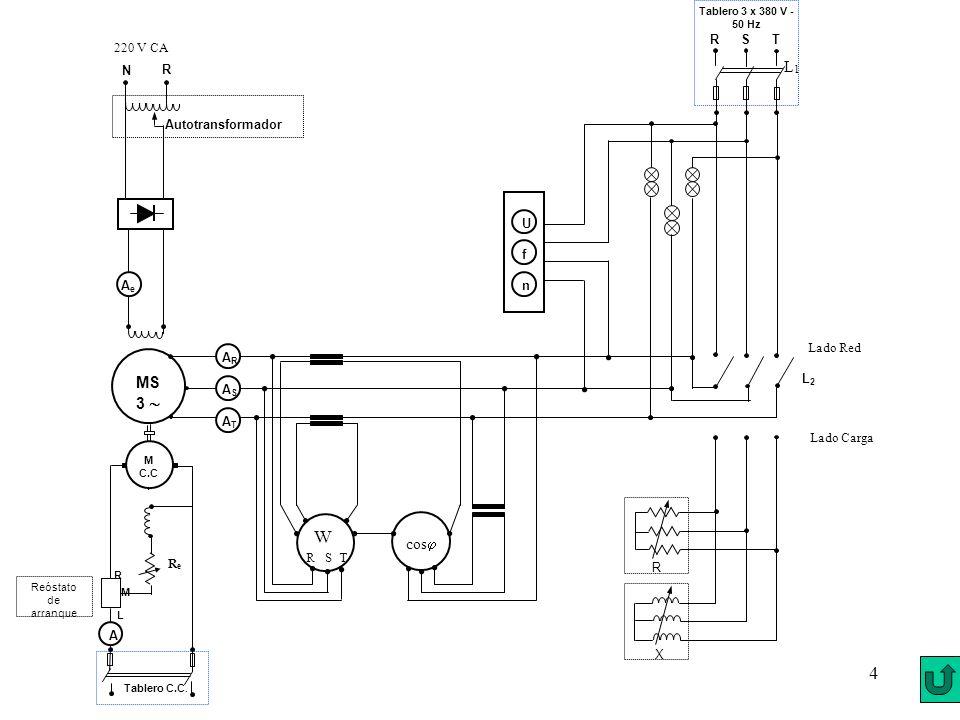 4 L2L2 A e R N Autotransformador MS 3 220 V CA R M A L Reóstato de arranque Tablero C.C. M C.C. ReRe A R A S A T f U n cos R S T W R X Lado Carga RS T
