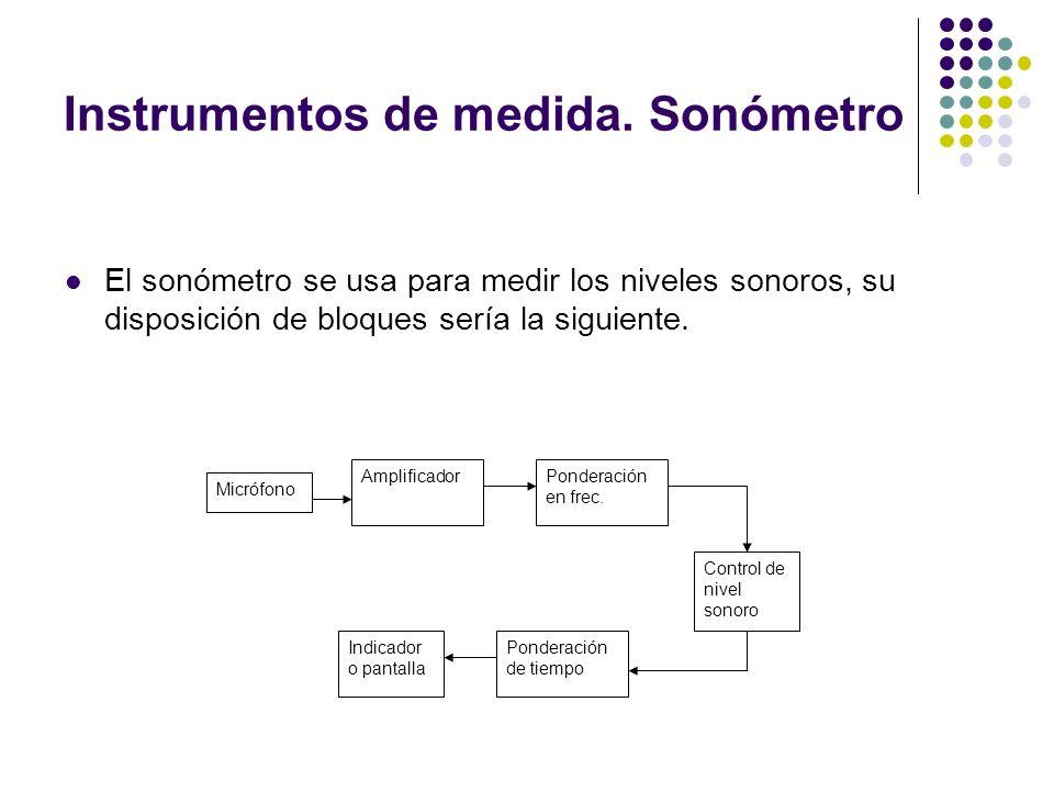 Instrumentos de medida. Sonómetro El sonómetro se usa para medir los niveles sonoros, su disposición de bloques sería la siguiente. Micrófono Amplific