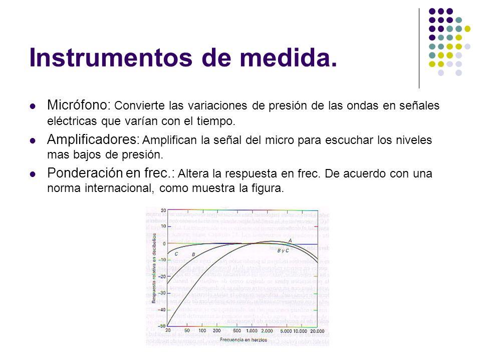Instrumentos de medida. Micrófono: Convierte las variaciones de presión de las ondas en señales eléctricas que varían con el tiempo. Amplificadores: A