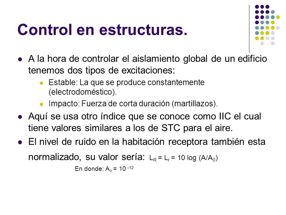 Control en estructuras. A la hora de controlar el aislamiento global de un edificio tenemos dos tipos de excitaciones: Estable: La que se produce cons