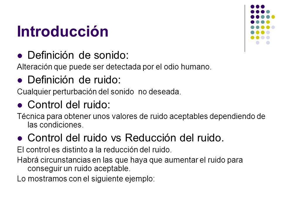Introducción Definición de sonido: Alteración que puede ser detectada por el odio humano. Definición de ruido: Cualquier perturbación del sonido no de