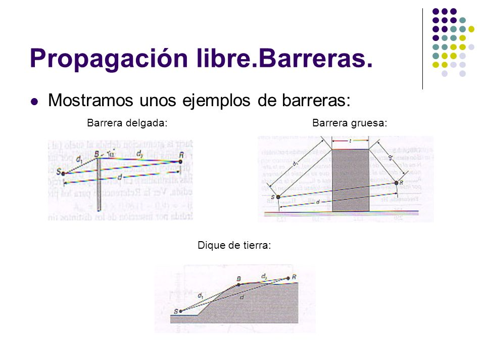 Propagación libre.Barreras. Mostramos unos ejemplos de barreras: Barrera gruesa:Barrera delgada: Dique de tierra: