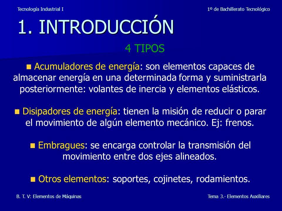 4.EMBRAGUES Tecnología Industrial I 1º de Bachillerato Tecnológico B.
