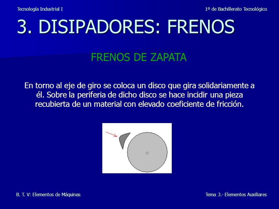 3.DISIPADORES: FRENOS Tecnología Industrial I 1º de Bachillerato Tecnológico B.
