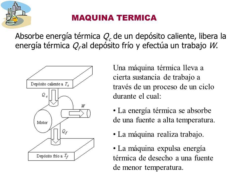 Q entrada T 1 alta T 2 baja Q salida W MAQUINA TERMICA Convierte CALOR en TRABAJO Motor de Stirling
