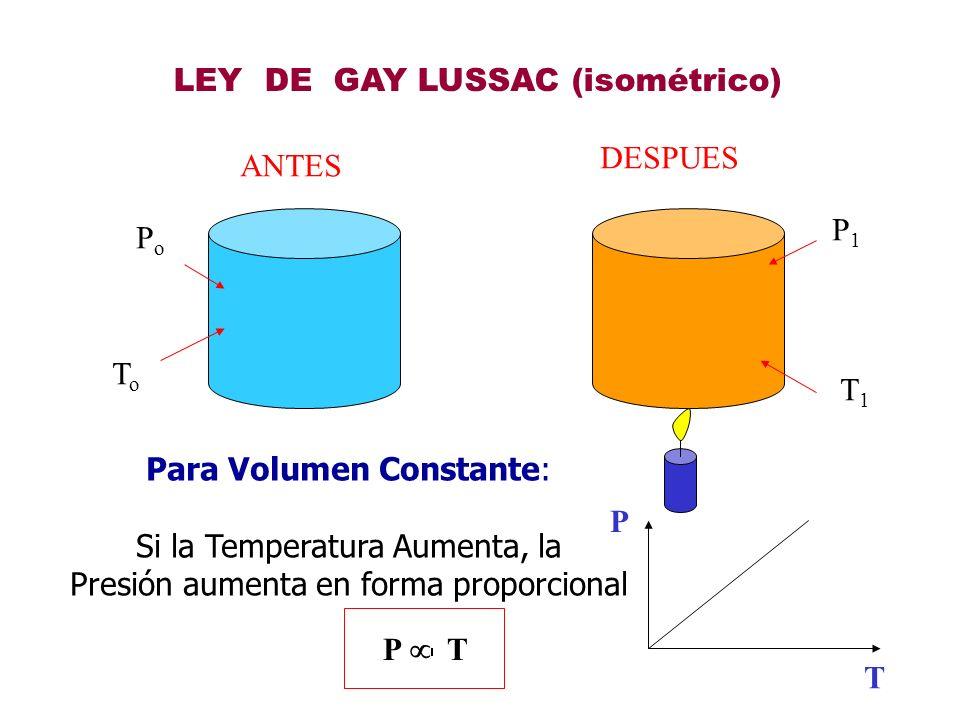 Inconveniente: Si se aumenta la temperatura de la Caldera (aumenta la Presión), la descarga de la máquina se corre hacia La izquierda y sale más vapor con agua líquida.