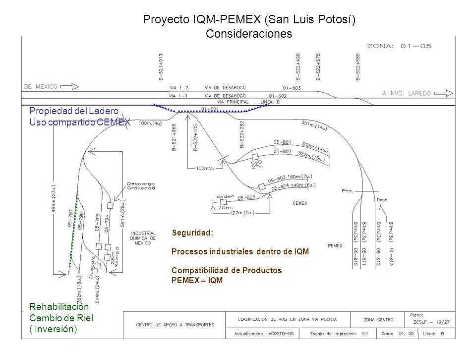 Proyecto IQM-PEMEX (San Luis Potosí) Consideraciones Seguridad: Procesos industriales dentro de IQM Compatibilidad de Productos PEMEX – IQM Rehabilitación Cambio de Riel ( Inversión) Propiedad del Ladero Uso compartido CEMEX